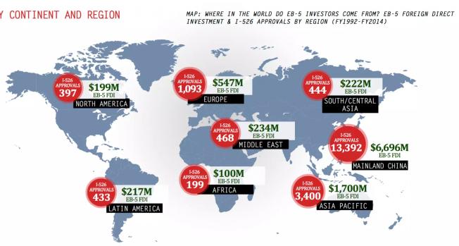IIUSA發表的投資移民來源地報告顯示,1992到2014財年間,中國投資移民家庭數達1萬3392個,累積投資金額達67億元。(IIUSA截圖)