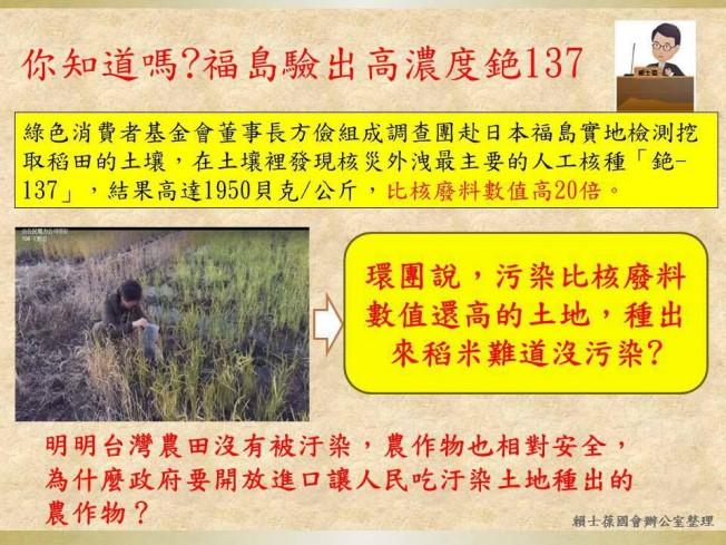 福島驗出更高濃度銫137 慢性毒殺民眾!