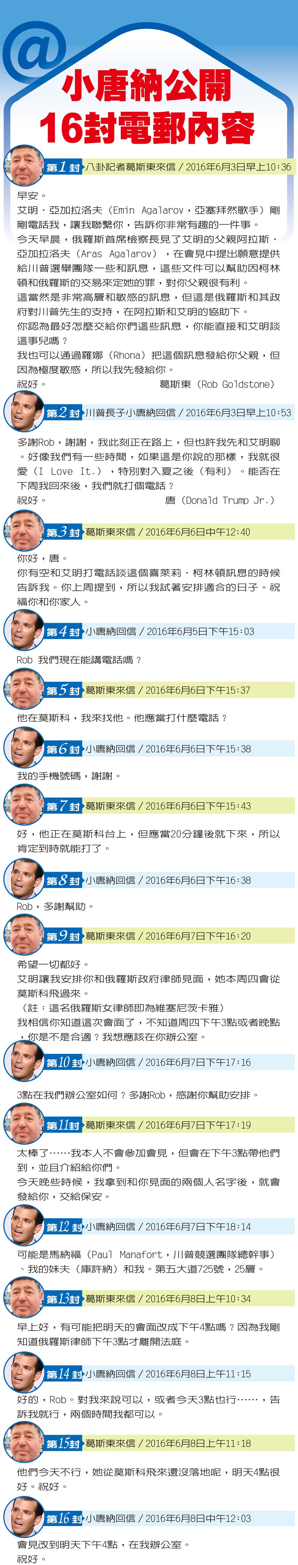 小唐納公布的16封電郵內容。