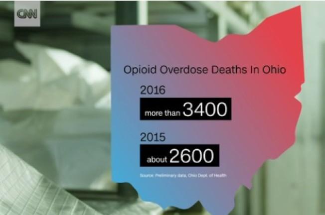 俄州因鴉片類毒品致死的州民2016年比2015年多了1000人。(取自CNN截屏)
