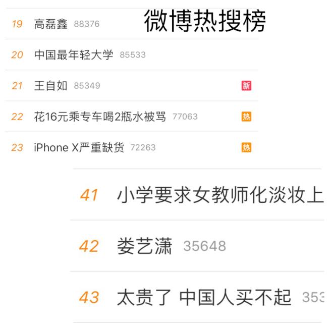「太貴了,中國人買不起」成為網路熱搜詞。