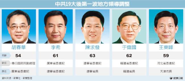 資料來源:新華社、新聞整理