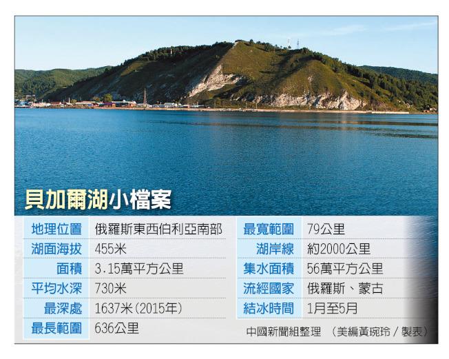 貝加爾湖畔土地,遭中國人大量收購。(新華社資料照片)
