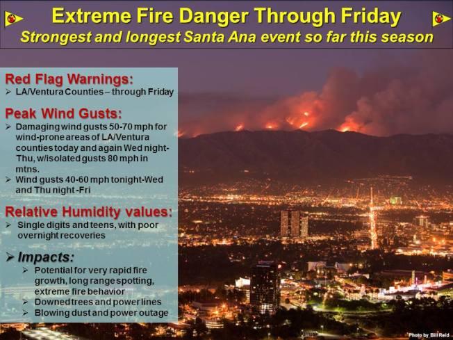 國家氣象局發出火災紅色警報。(取自國家氣象局臉書)
