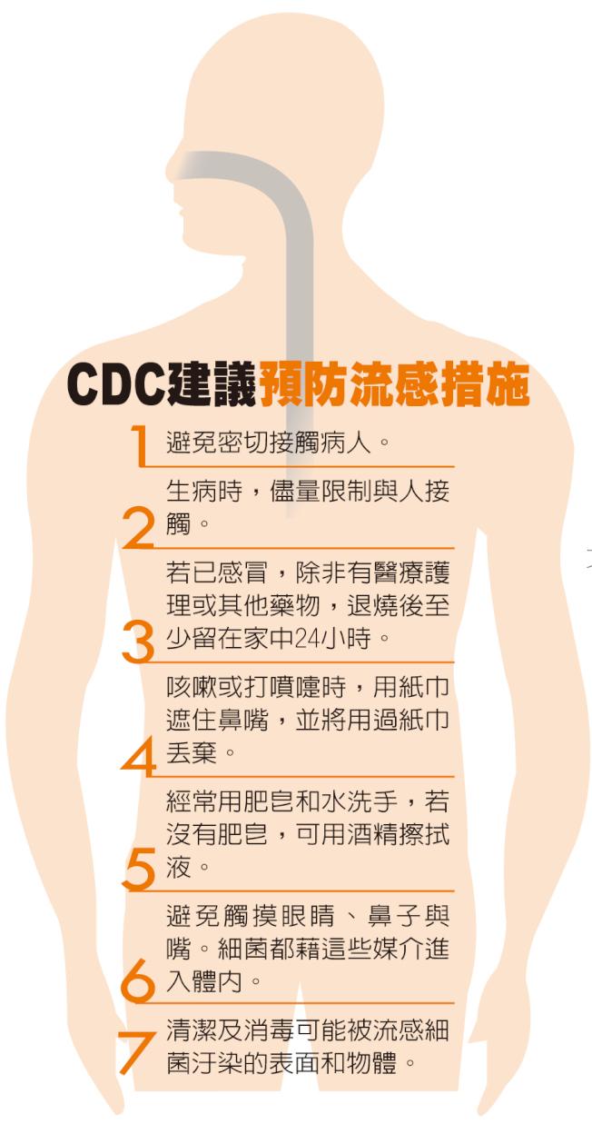 CDC建議預防流感7招。(編譯吳日君整理、邱士娟製表)