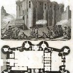 1789年7月14日改變法國命運的革命