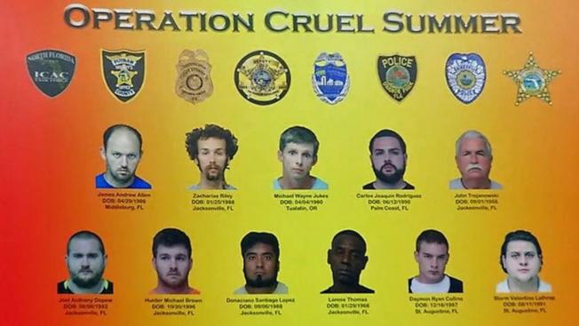 聖約翰斯郡警局公布的酷夏行動簡報之一。(警方提供)