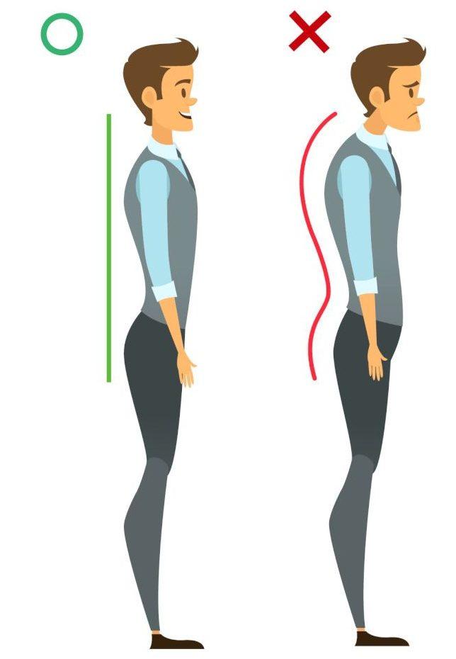 理想的站姿(左)需把握「三挺三縮」原則。