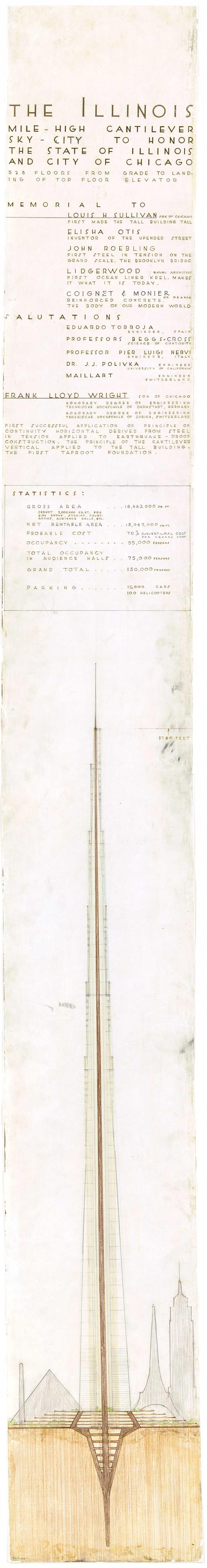 「一哩之高」(伊利諾大廈)的建築草圖。策展人伯格杜爾認為,這是萊特一生的自傳。(MoMA提供)