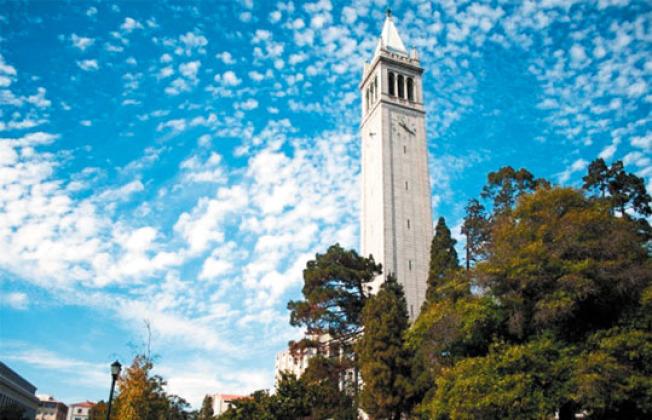 最新的泰晤士世界大學排名,柏克萊加大排第18名,比去年的第10名跌8名。(Getty Images)