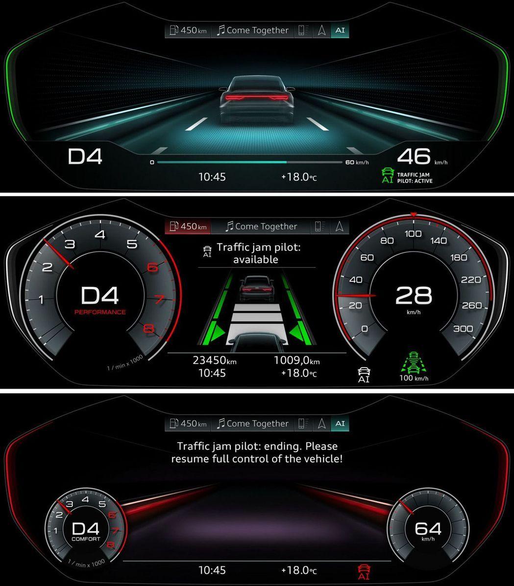 當車輛行駛速度超過60km/h或前方交通阻塞情況逐漸消退時,Audi AI traffic jam pilot系統將會發出三階段提醒預告,告知駕駛者準備接管車輛行駛,從初步的視覺提醒訊息、進而聲音提醒警示,當駕駛仍未察覺或無故忽略警示時,系統將會主動降低車速直至車輛靜止或駕駛接管操作為止,確保駕駛、全車乘員及周遭車輛的行車安全。 圖/台灣奧迪提供