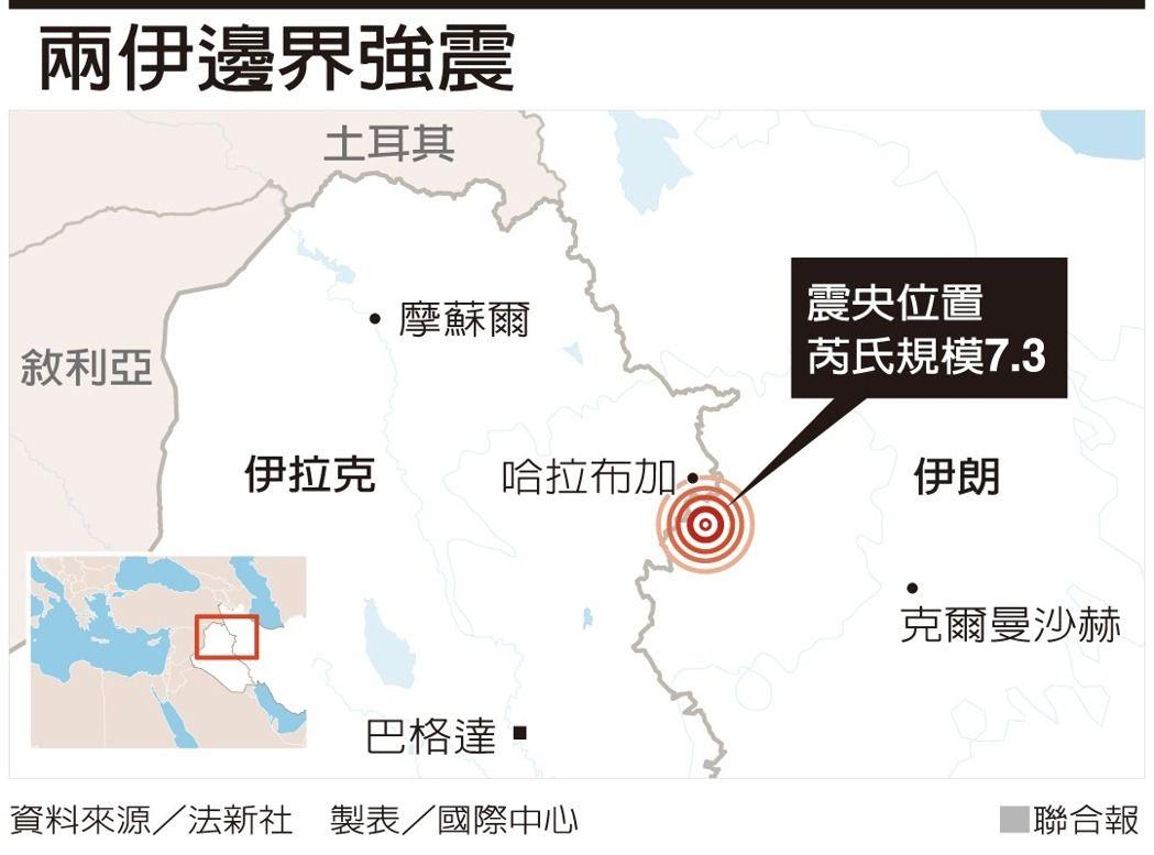 兩伊邊界強震 圖/聯合報提供