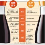 一張圖 教你怎麼選好醬油