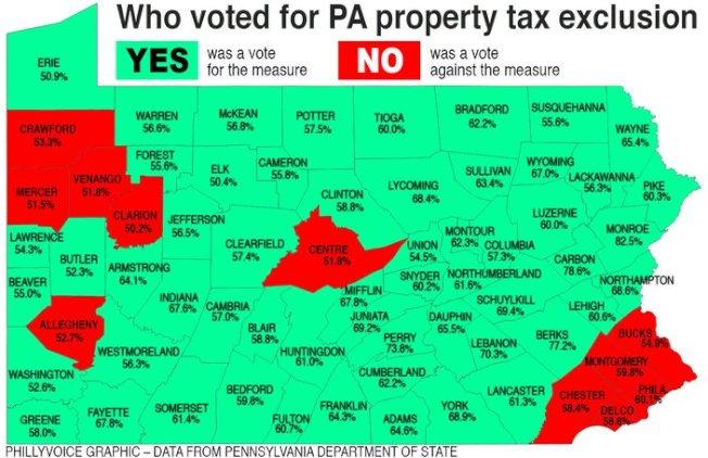 賓州免地稅公投結果。(取自Phillyvoice.com)