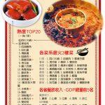 一張圖看中國「8大菜系」 哪個最受歡迎?