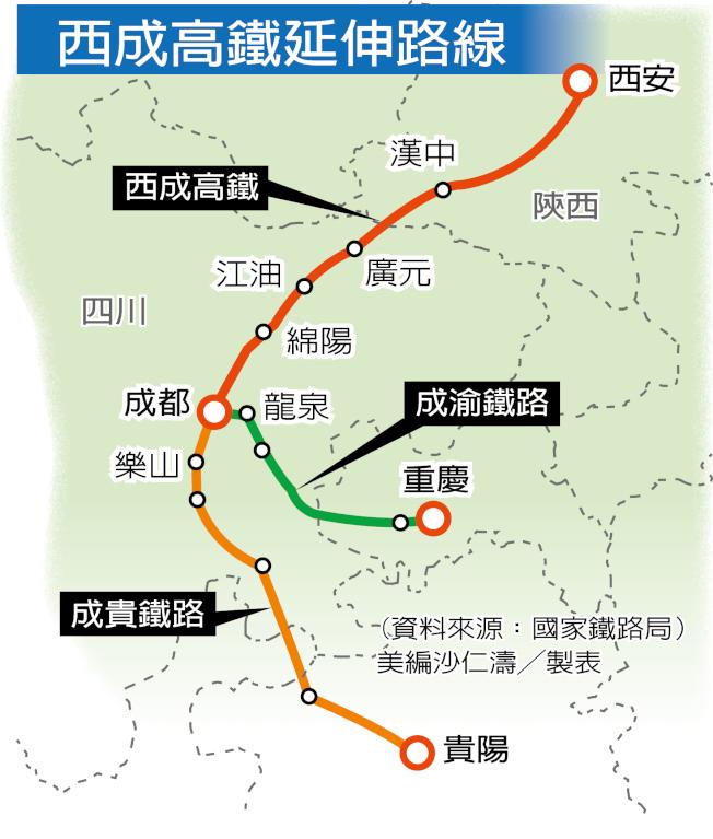 西成高鐵延伸路線