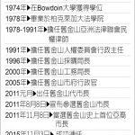一張圖追憶李孟賢 一位意想不到的市長