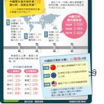 1張圖 看中國學生為寫作業少睡多少小時