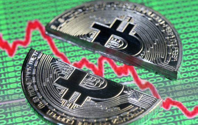 過去三天裡,主要加密貨幣市場市值蒸發約1600億美元。(路透)