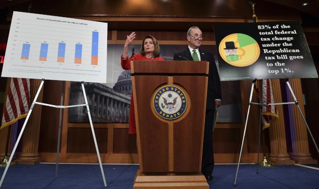 民主黨國會參院領袖舒默抨擊川普減稅案會使富者愈富。(美聯社)