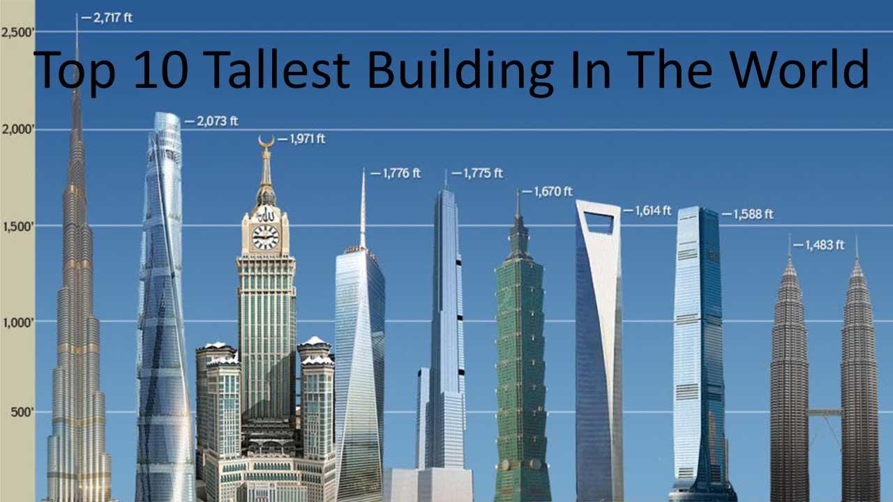 截自2017年,台北101為世界第六高樓。(圖截自YouTube)