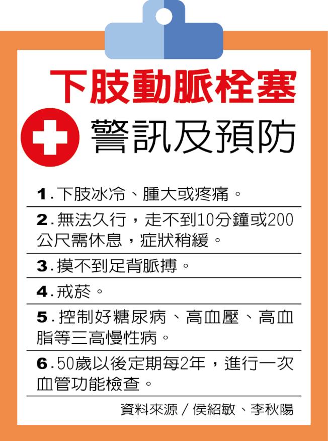 下肢動脈栓塞警訊及預防