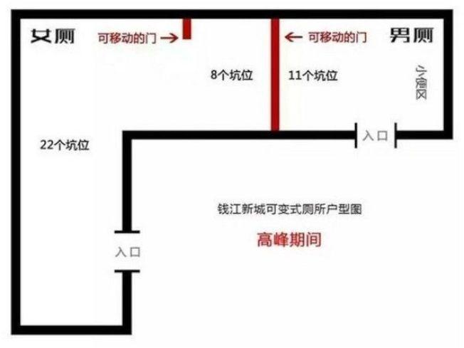 新公廁調節後,女廁增加8間。圖/取自網路