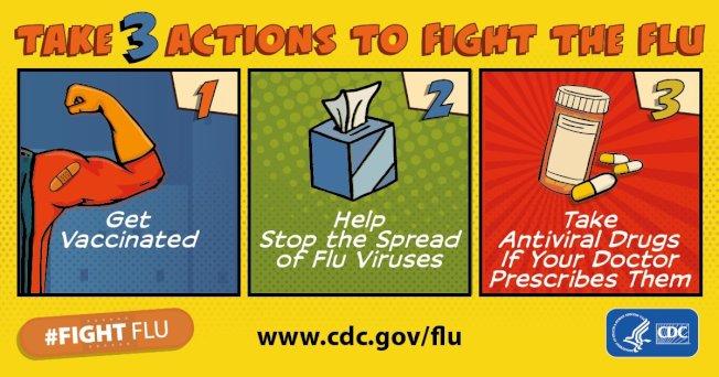 圖2:休士頓衛生局發布對抗流感小撇步。(休士頓衛生局提供)