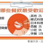 1張圖 中國人愛吃火鍋 鹹鮮味最讚