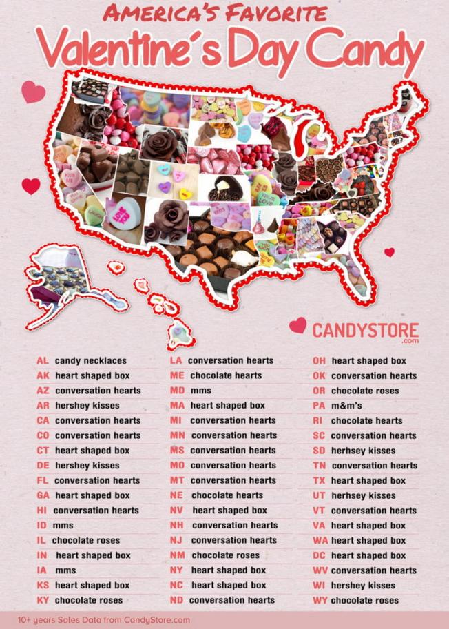 全美各州最受歡迎情人節糖果圖表。(取自Candystore.com)