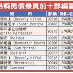 1張圖 看洛縣最貴房價TOP10