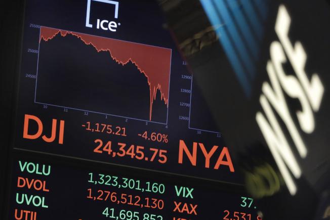 投資者應該習慣和適應股市下跌。(美聯社)