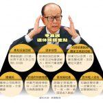 1張圖看李嘉誠退休談話