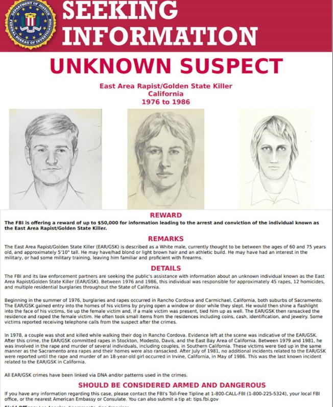 據美國聯邦調查局(FBI)發布的協尋資料,被稱為「東區強暴犯」、「暗夜尾隨者」的「金州殺手」(Golden State Killer),在不同時期的畫像。(Getty Images)