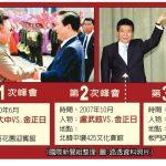 1張圖 看相隔12年兩韓再會談 三次高峰會比較
