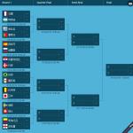 1張圖看世足 這些國家確定晉級16強