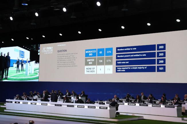 2026年世足賽主辦權由美墨加三國合辦,圖為三國以134票比65票勝過摩洛哥。(新華社)