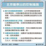 1張圖 看北京可能祭出的貿易反制措施