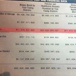 庫克郡房稅 住宅漲2.75% 商用增7.5%