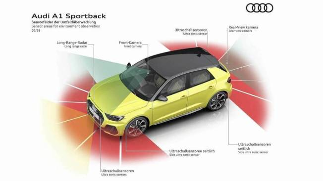 全方位的主動安全防護,不因為是入門車款而打折扣。(Audi)