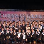 海外青年技訓班  7月15起報名