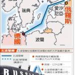 1張圖 看德俄天然氣管線