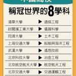 1張圖 看中國高校8工科學科 世界排名奪冠