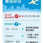 1張圖 看全球44家航空怎麼改「台灣」名