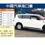 中國6月汽車進口量 大降87%
