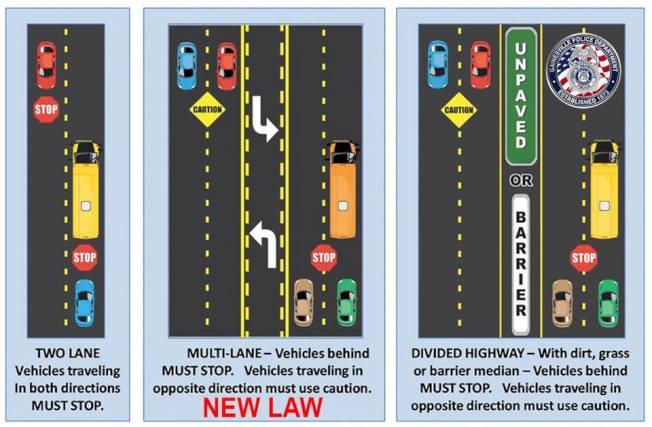 喬州978號法案自7月起生效,往後行經有中間待轉區的四線道路,遇到對向校車豎立停止標示,駕駛員可小心行駛,無需停靠。(取自Gainesville Police Department臉書)