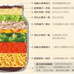6大類食物 裝進沙拉罐帶著走