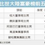 身價1.2兆 1張圖看恒大許家印躍中國首富