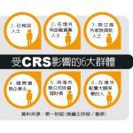 中國啟動CRS反制海外避稅 1張圖看這6類人有大麻煩了