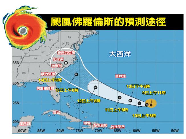 颶風佛羅倫斯的預測路徑圖